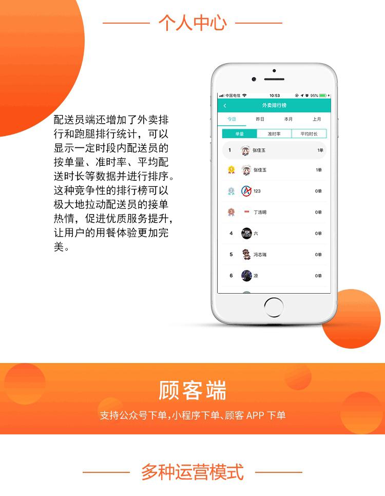 微信外卖扫码点餐系统小程序公众号定制校园外卖跑腿点餐平台开发